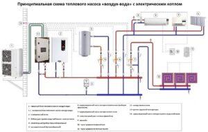 Схема с электрическим котлом